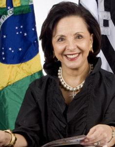Linamara Rizzo Battistella, Faculdade de Medicina, Universidade de São Paulo
